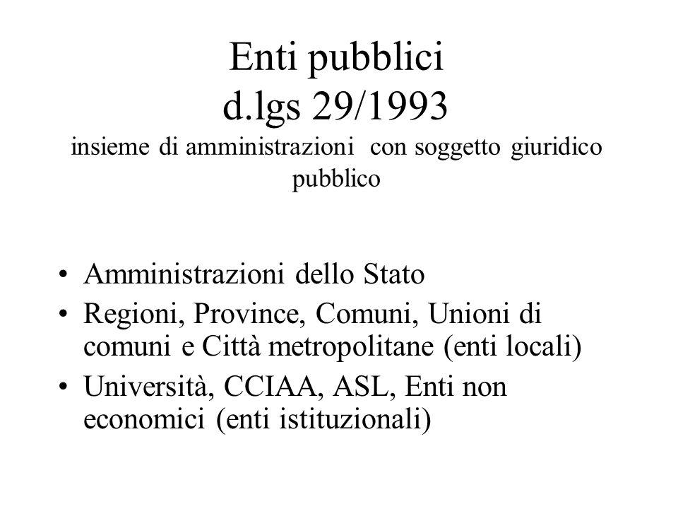 Enti pubblici d.lgs 29/1993 insieme di amministrazioni con soggetto giuridico pubblico Amministrazioni dello Stato Regioni, Province, Comuni, Unioni d
