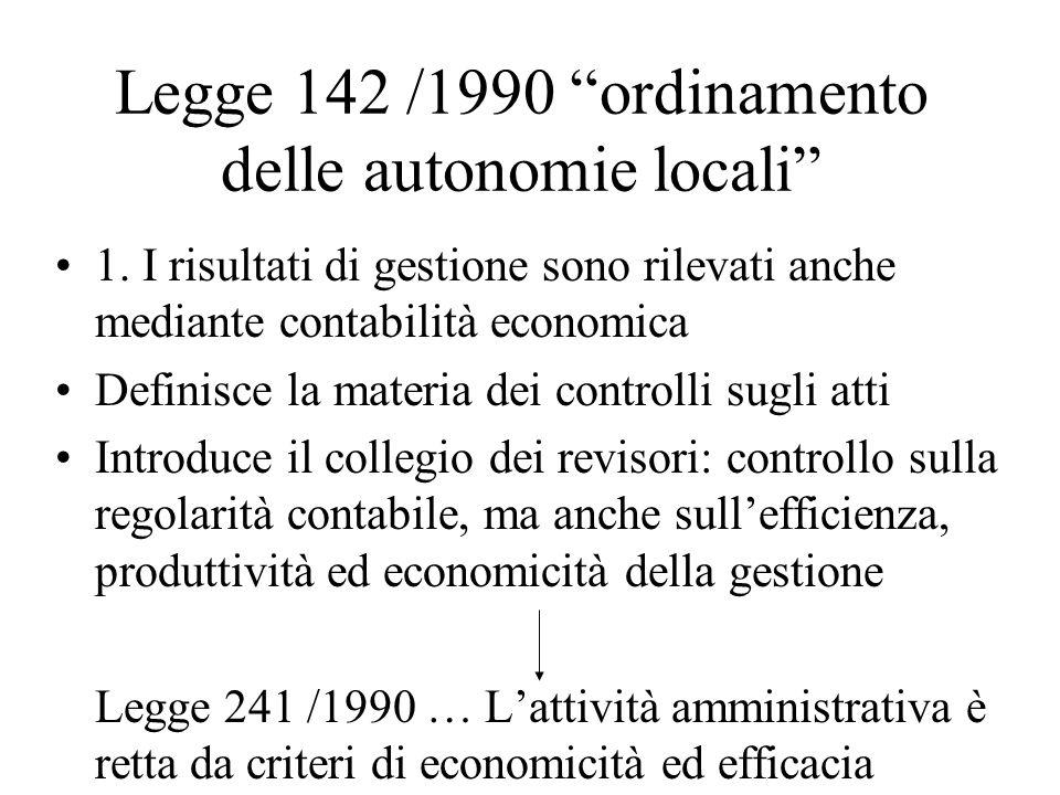 Legge 142 /1990 ordinamento delle autonomie locali 1. I risultati di gestione sono rilevati anche mediante contabilità economica Definisce la materia