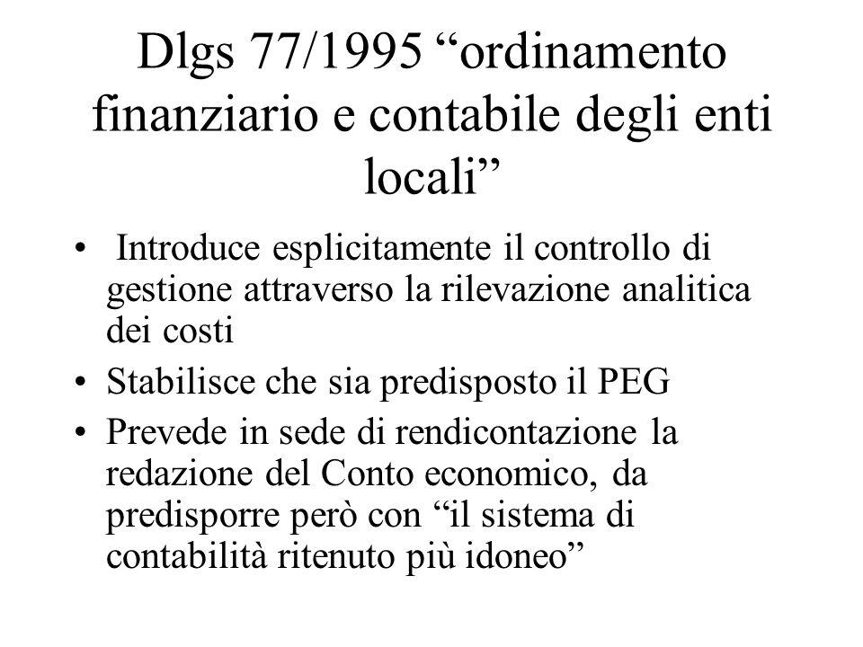 Dlgs 77/1995 ordinamento finanziario e contabile degli enti locali Introduce esplicitamente il controllo di gestione attraverso la rilevazione analitica dei costi Stabilisce che sia predisposto il PEG Prevede in sede di rendicontazione la redazione del Conto economico, da predisporre però con il sistema di contabilità ritenuto più idoneo