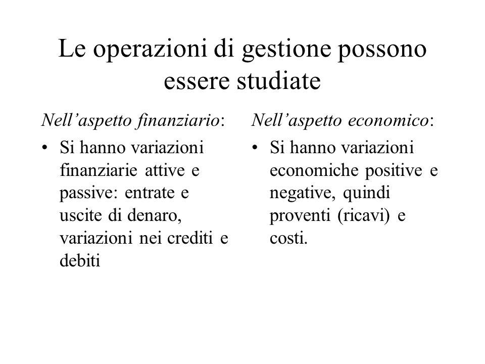 Le operazioni di gestione possono essere studiate Nellaspetto finanziario: Si hanno variazioni finanziarie attive e passive: entrate e uscite di denar