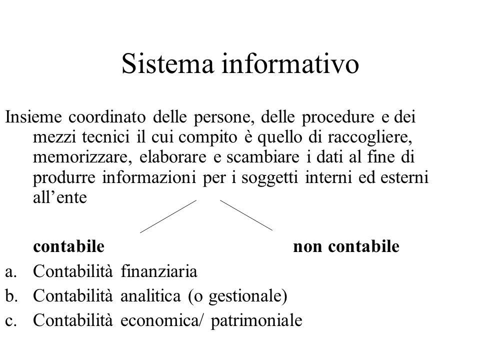 Sistema informativo Insieme coordinato delle persone, delle procedure e dei mezzi tecnici il cui compito è quello di raccogliere, memorizzare, elabora