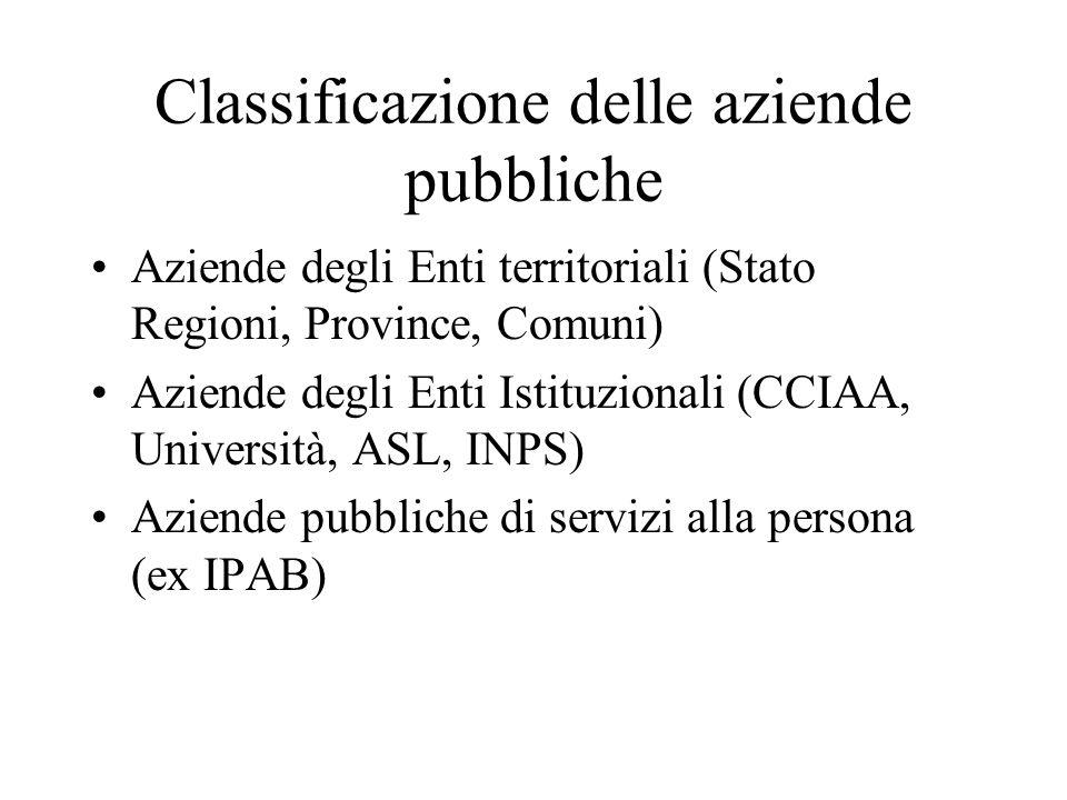 Classificazione delle aziende pubbliche Aziende degli Enti territoriali (Stato Regioni, Province, Comuni) Aziende degli Enti Istituzionali (CCIAA, Uni
