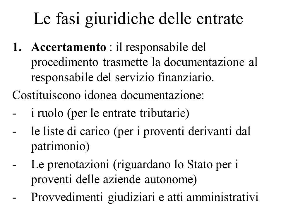 Le fasi giuridiche delle entrate 1.Accertamento : il responsabile del procedimento trasmette la documentazione al responsabile del servizio finanziari