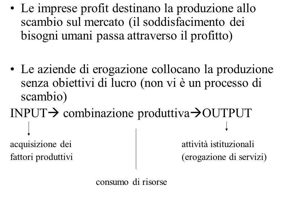Le imprese profit destinano la produzione allo scambio sul mercato (il soddisfacimento dei bisogni umani passa attraverso il profitto) Le aziende di erogazione collocano la produzione senza obiettivi di lucro (non vi è un processo di scambio) INPUT combinazione produttiva OUTPUT acquisizione dei attività istituzionali fattori produttivi (erogazione di servizi) consumo di risorse