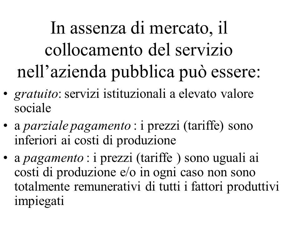 In assenza di mercato, il collocamento del servizio nellazienda pubblica può essere: gratuito: servizi istituzionali a elevato valore sociale a parzia