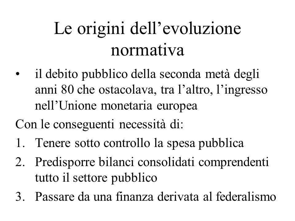 Le origini dellevoluzione normativa il debito pubblico della seconda metà degli anni 80 che ostacolava, tra laltro, lingresso nellUnione monetaria eur
