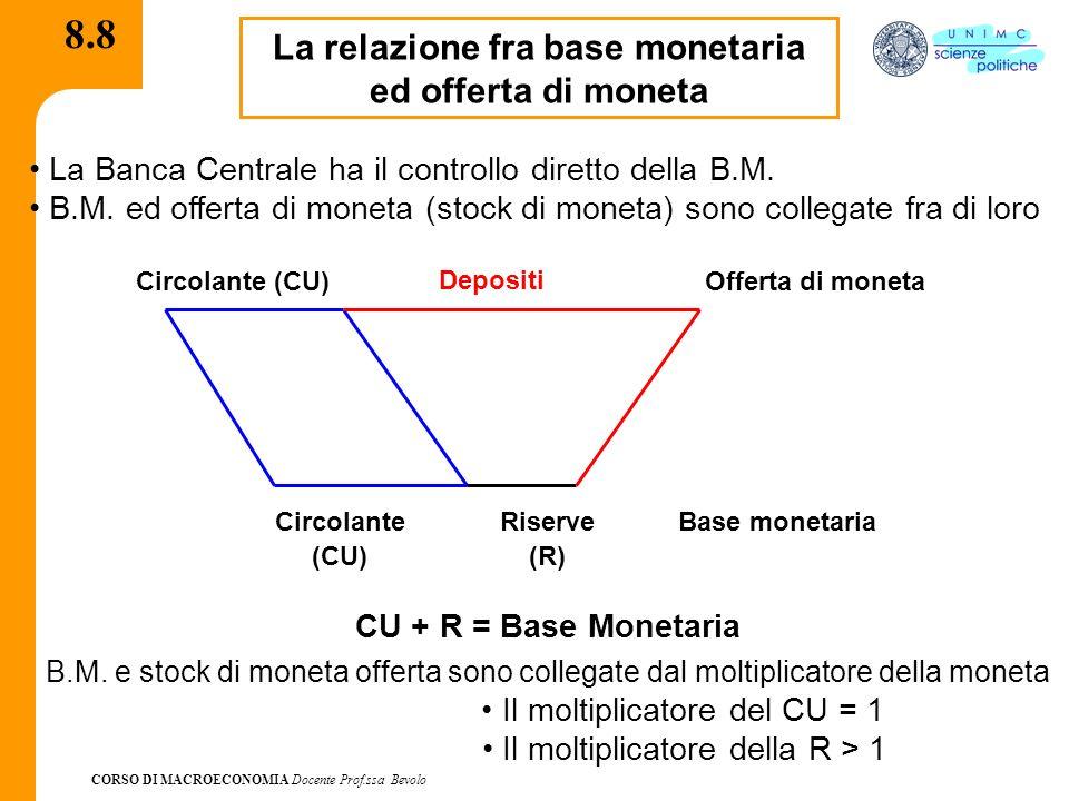 CORSO DI MACROECONOMIA Docente Prof.ssa Bevolo 8.8 La relazione fra base monetaria ed offerta di moneta La Banca Centrale ha il controllo diretto dell