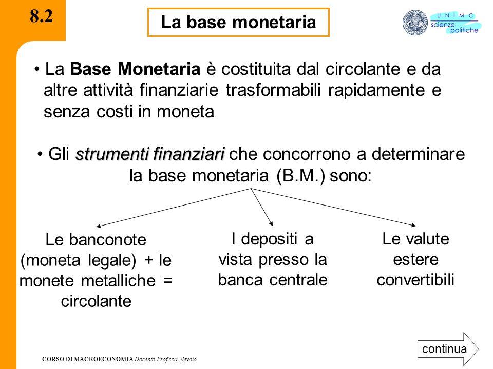 CORSO DI MACROECONOMIA Docente Prof.ssa Bevolo 8.2 La base monetaria La Base Monetaria è costituita dal circolante e da altre attività finanziarie tra
