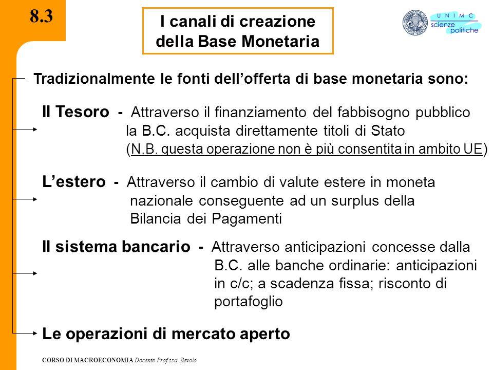 CORSO DI MACROECONOMIA Docente Prof.ssa Bevolo 8.3 I canali di creazione della Base Monetaria Tradizionalmente le fonti dellofferta di base monetaria