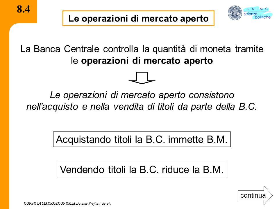 CORSO DI MACROECONOMIA Docente Prof.ssa Bevolo 8.4 Le operazioni di mercato aperto La Banca Centrale controlla la quantità di moneta tramite le operaz