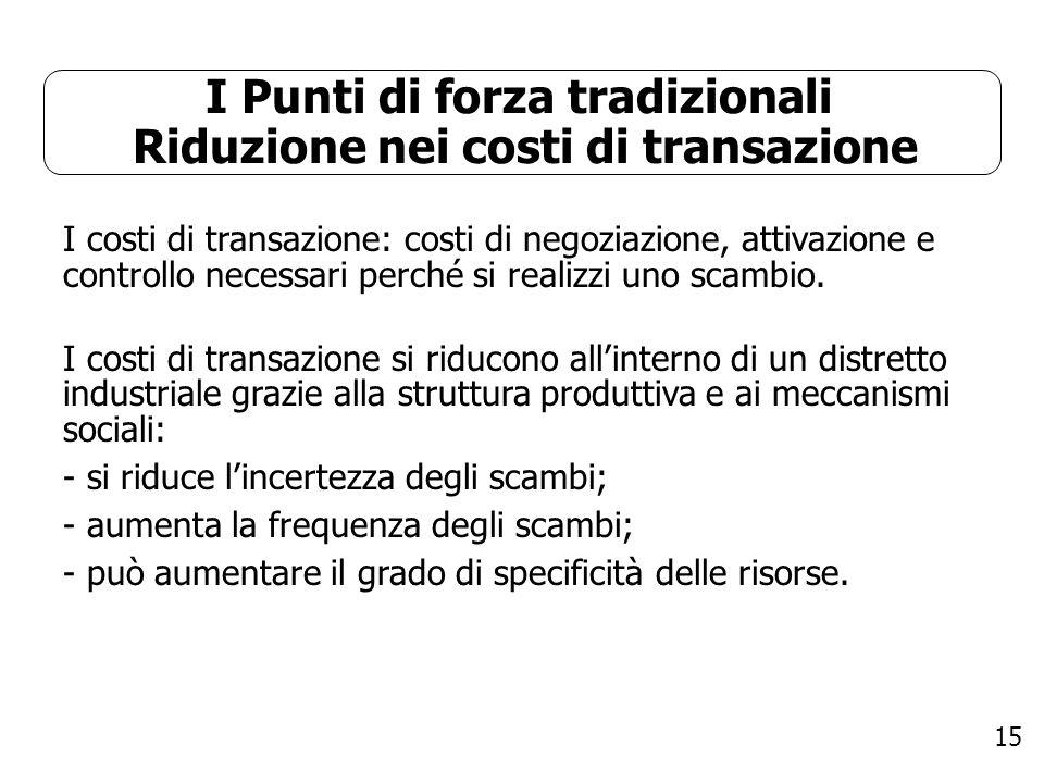 15 I Punti di forza tradizionali Riduzione nei costi di transazione I costi di transazione: costi di negoziazione, attivazione e controllo necessari p