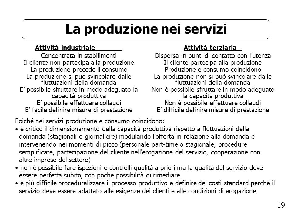 19 La produzione nei servizi Poiché nei servizi produzione e consumo coincidono: è critico il dimensionamento della capacità produttiva rispetto a flu
