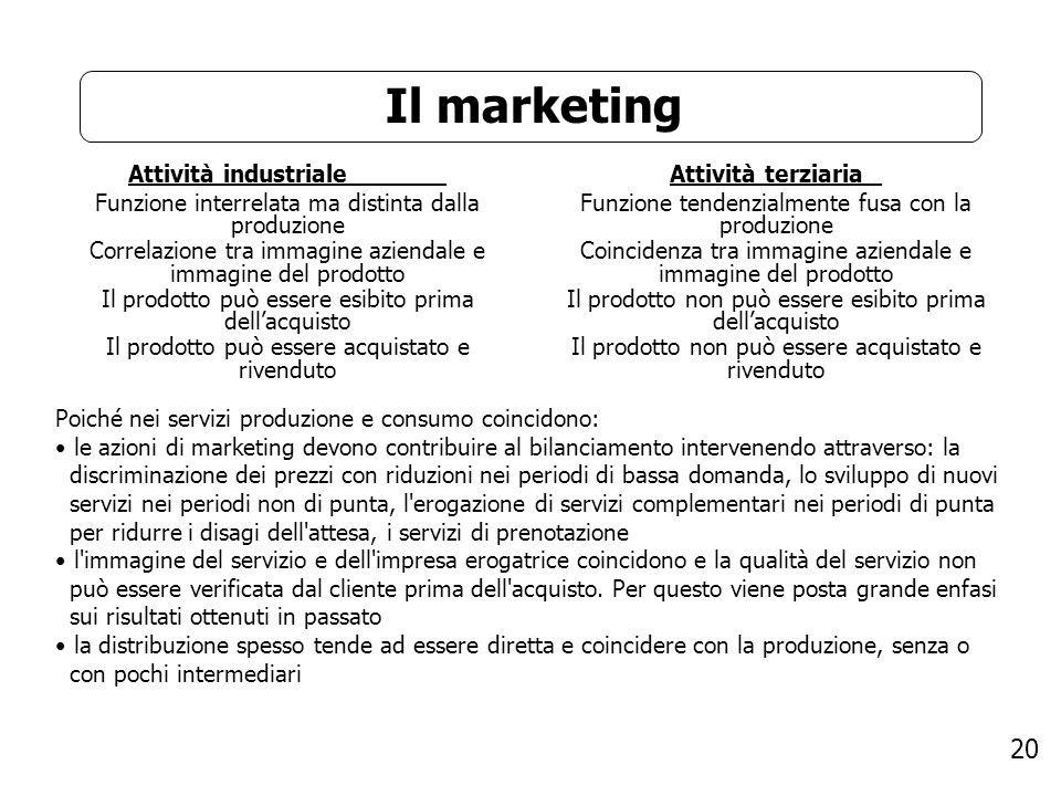20 Il marketing Poiché nei servizi produzione e consumo coincidono: le azioni di marketing devono contribuire al bilanciamento intervenendo attraverso