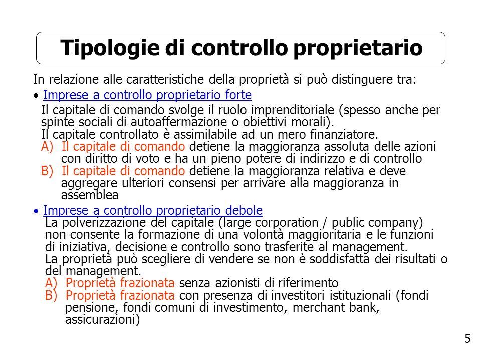 5 Tipologie di controllo proprietario In relazione alle caratteristiche della proprietà si può distinguere tra: Imprese a controllo proprietario forte
