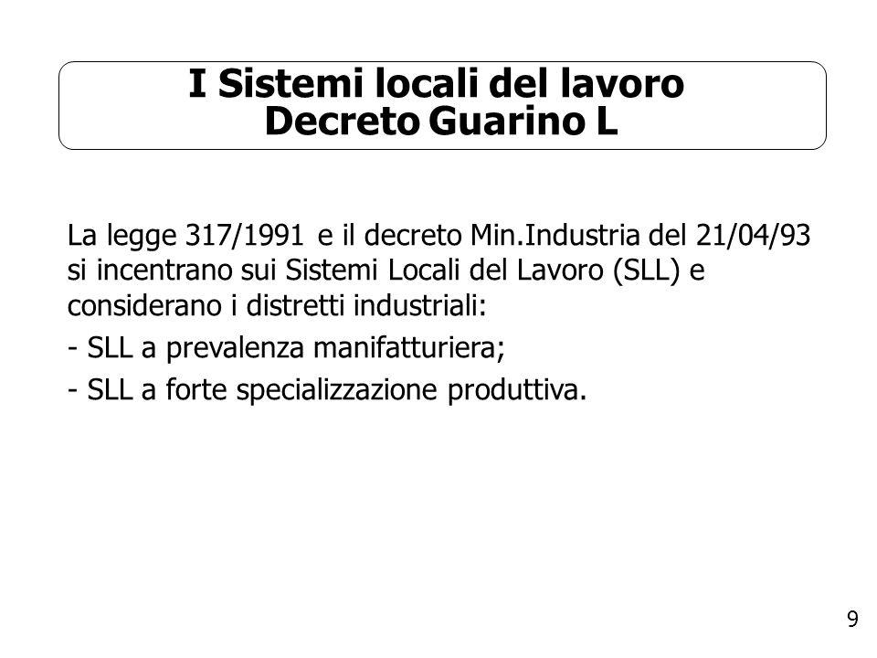 9 I Sistemi locali del lavoro Decreto Guarino L La legge 317/1991 e il decreto Min.Industria del 21/04/93 si incentrano sui Sistemi Locali del Lavoro