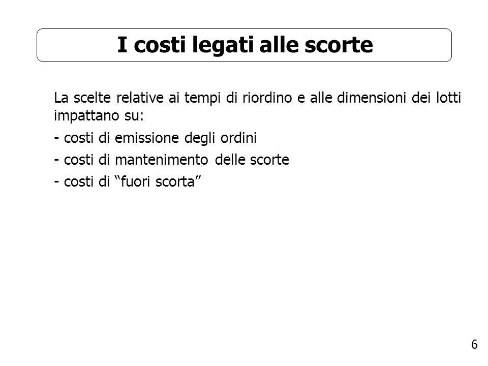 7 I costi di emissione ordini I costi di emissione dell ordine si riferiscono ai costi sostenuti dall impresa per ricostituire le scorte, che variano a seconda delle modalità di acquisto o produzione interna.