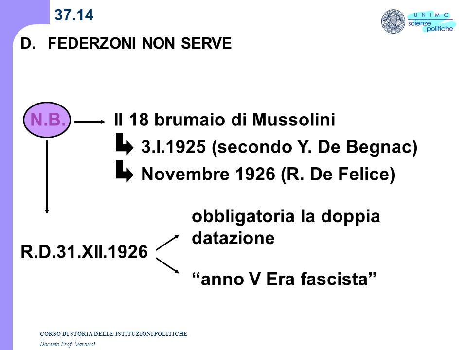 CORSO DI STORIA DELLE ISTITUZIONI POLITICHE Docente Prof. Martucci 37.14 D.FEDERZONI NON SERVE N.B.Il 18 brumaio di Mussolini R.D.31.XII.1926 obbligat