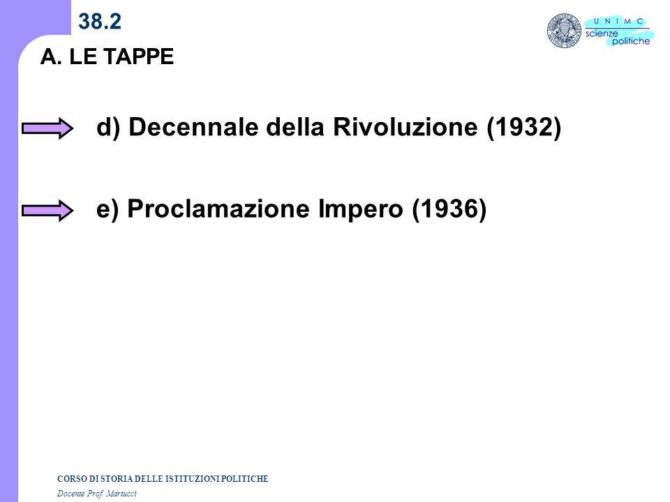 CORSO DI STORIA DELLE ISTITUZIONI POLITICHE Docente Prof. Martucci 38.2 A. LE TAPPE d) Decennale della Rivoluzione (1932) e) Proclamazione Impero (193