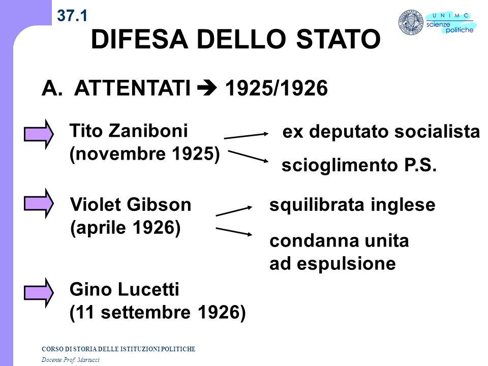CORSO DI STORIA DELLE ISTITUZIONI POLITICHE Docente Prof. Martucci 37.1 A.ATTENTATI 1925/1926 DIFESA DELLO STATO Tito Zaniboni (novembre 1925) ex depu