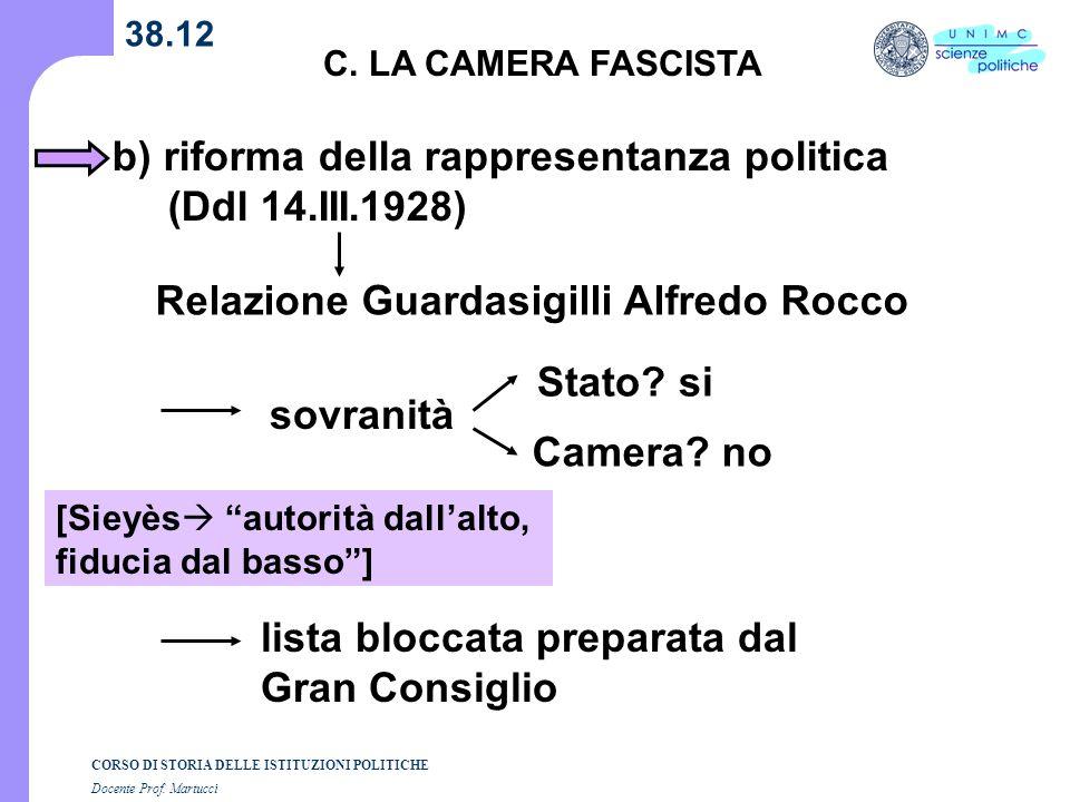 CORSO DI STORIA DELLE ISTITUZIONI POLITICHE Docente Prof. Martucci 38.12 b) riforma della rappresentanza politica (Ddl 14.III.1928) Relazione Guardasi