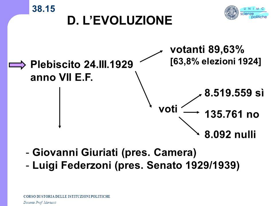 CORSO DI STORIA DELLE ISTITUZIONI POLITICHE Docente Prof. Martucci 38.15 D. LEVOLUZIONE Plebiscito 24.III.1929 anno VII E.F. voti votanti 89,63% [63,8