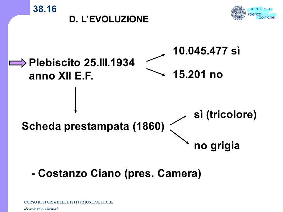 CORSO DI STORIA DELLE ISTITUZIONI POLITICHE Docente Prof. Martucci 38.16 D. LEVOLUZIONE Plebiscito 25.III.1934 anno XII E.F. 10.045.477 sì 15.201 no S