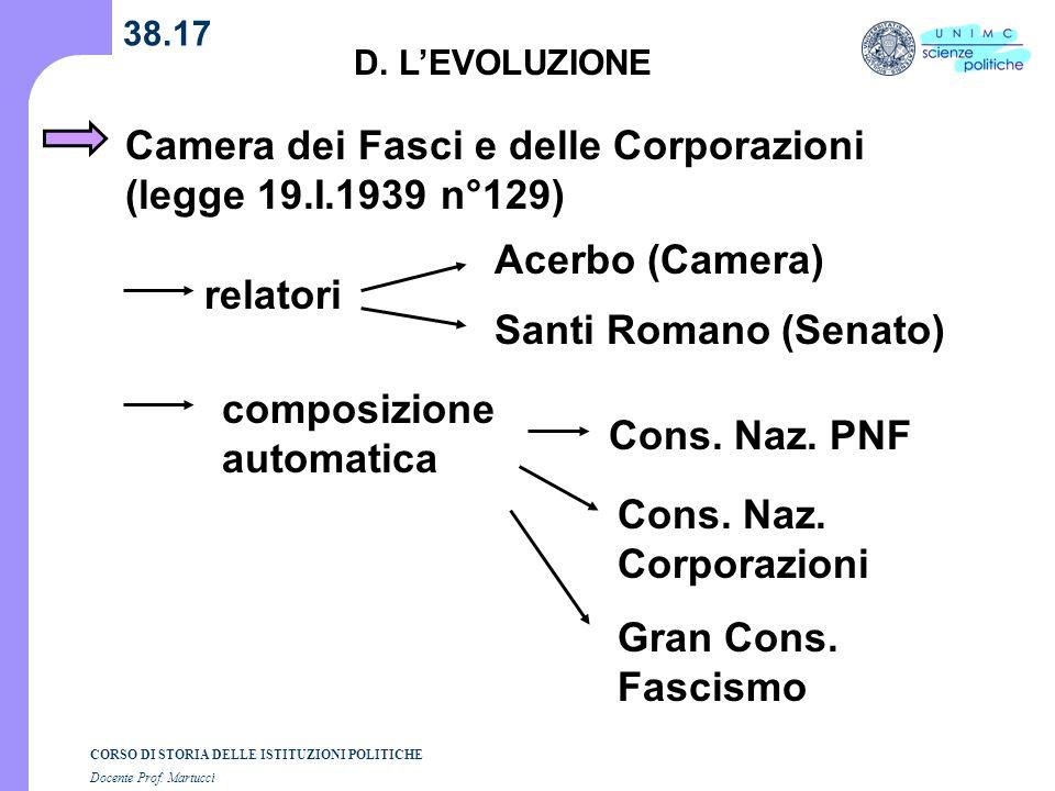 CORSO DI STORIA DELLE ISTITUZIONI POLITICHE Docente Prof. Martucci 38.17 D. LEVOLUZIONE relatori Camera dei Fasci e delle Corporazioni (legge 19.I.193