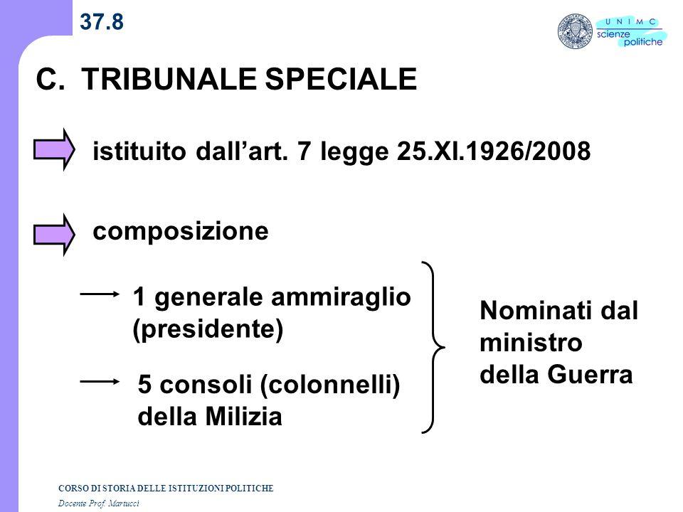 CORSO DI STORIA DELLE ISTITUZIONI POLITICHE Docente Prof. Martucci 37.8 C.TRIBUNALE SPECIALE istituito dallart. 7 legge 25.XI.1926/2008 composizione 1