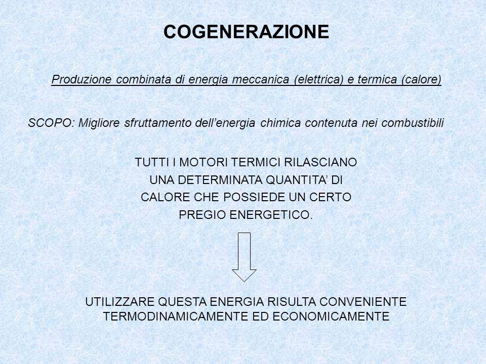 COGENERAZIONE Produzione combinata di energia meccanica (elettrica) e termica (calore) SCOPO: Migliore sfruttamento dellenergia chimica contenuta nei