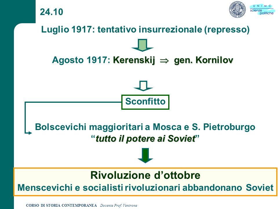 CORSO DI STORIA CONTEMPORANEA Docente Prof. Ventrone 24.10 Luglio 1917: tentativo insurrezionale (represso) Kerenskij gen. Kornilov Agosto 1917: Keren