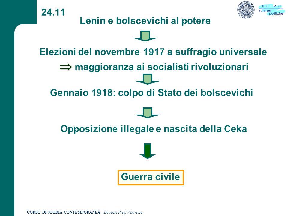 CORSO DI STORIA CONTEMPORANEA Docente Prof. Ventrone 24.11 Lenin e bolscevichi al potere Elezioni del novembre 1917 a suffragio universale m maggioran