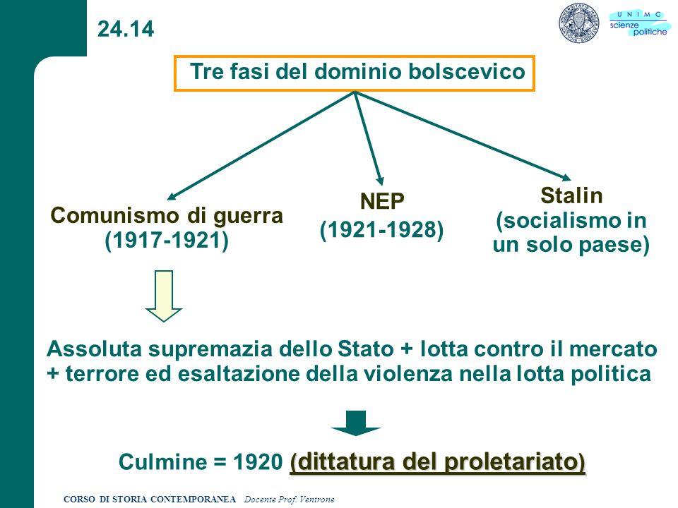 CORSO DI STORIA CONTEMPORANEA Docente Prof. Ventrone 24.14 Tre fasi del dominio bolscevico Comunismo di guerra (1917-1921) NEP (1921-1928) Stalin (soc