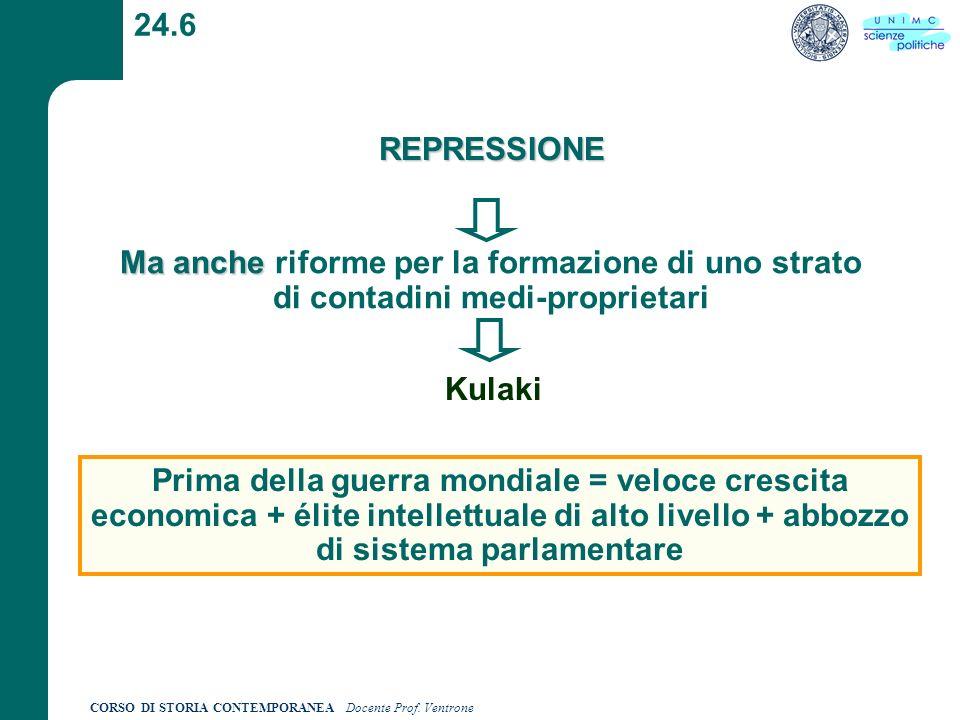 CORSO DI STORIA CONTEMPORANEA Docente Prof. Ventrone 24.6REPRESSIONE Ma anche Ma anche riforme per la formazione di uno strato di contadini medi-propr