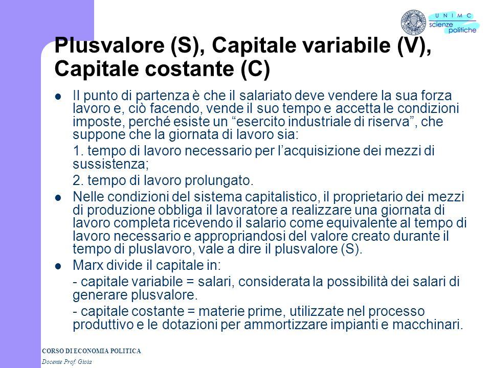 CORSO DI ECONOMIA POLITICA Docente Prof. Gioia Plusvalore (S), Capitale variabile (V), Capitale costante (C) Il punto di partenza è che il salariato d