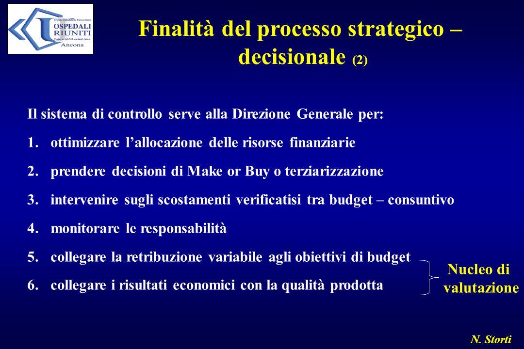 N. Storti Finalità del processo strategico – decisionale (2) Il sistema di controllo serve alla Direzione Generale per: 1.ottimizzare lallocazione del