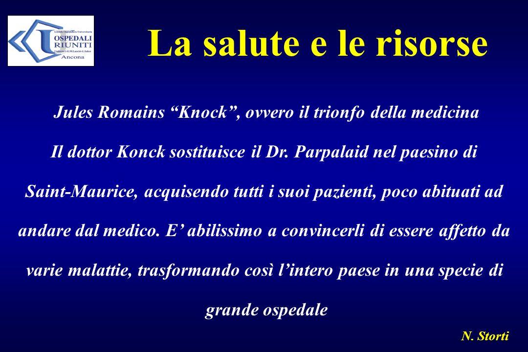 La salute e le risorse Jules Romains Knock, ovvero il trionfo della medicina Il dottor Konck sostituisce il Dr. Parpalaid nel paesino di Saint-Maurice
