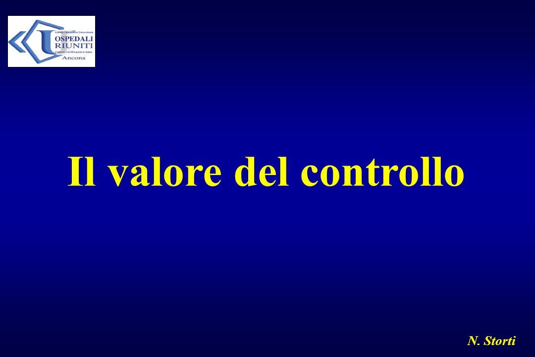 N. Storti Il valore del controllo