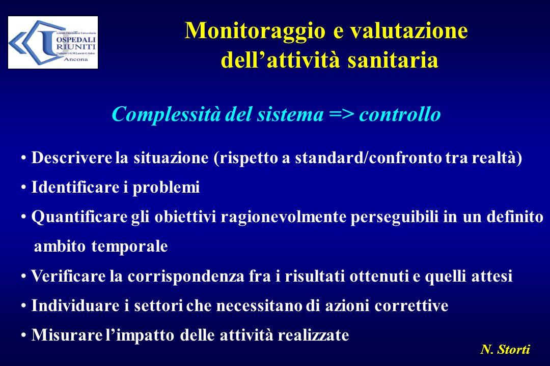 N. Storti Monitoraggio e valutazione dellattività sanitaria Complessità del sistema => controllo Descrivere la situazione (rispetto a standard/confron