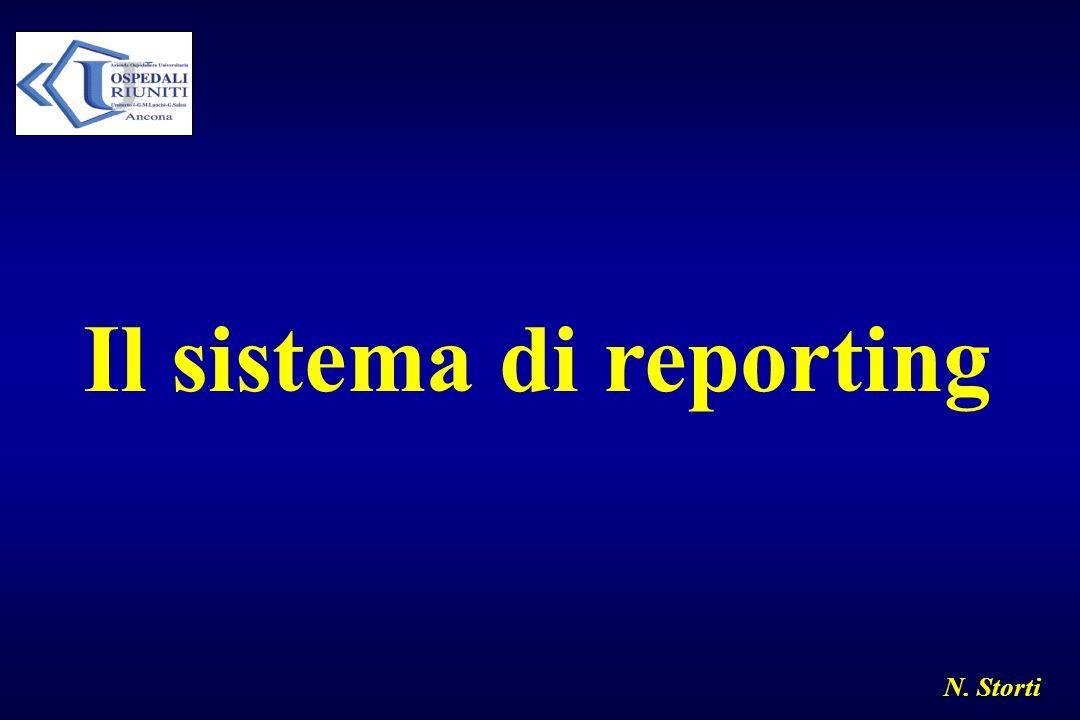 N. Storti Il sistema di reporting