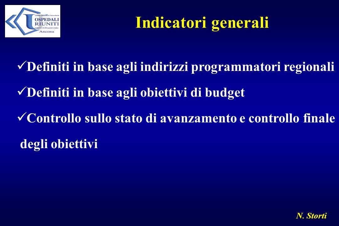 N. Storti Indicatori generali Definiti in base agli indirizzi programmatori regionali Definiti in base agli obiettivi di budget Controllo sullo stato