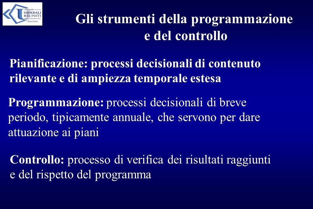 Gli strumenti della programmazione e del controllo Pianificazione: processi decisionali di contenuto rilevante e di ampiezza temporale estesa Programm