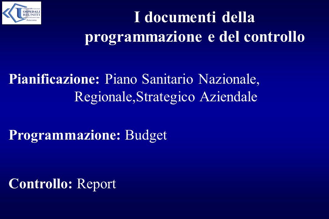 I documenti della programmazione e del controllo Pianificazione: Piano Sanitario Nazionale, Regionale,Strategico Aziendale Programmazione: Budget Cont