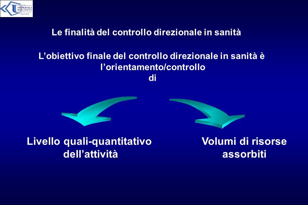 Le finalità del controllo direzionale in sanità Lobiettivo finale del controllo direzionale in sanità è lorientamento/controllo di Livello quali-quant