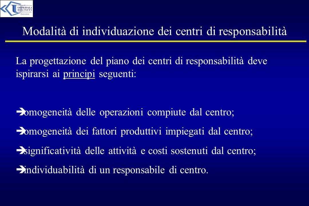 Modalità di individuazione dei centri di responsabilità La progettazione del piano dei centri di responsabilità deve ispirarsi ai principi seguenti: è