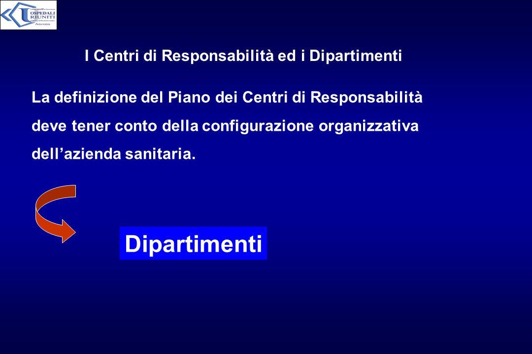 I Centri di Responsabilità ed i Dipartimenti La definizione del Piano dei Centri di Responsabilità deve tener conto della configurazione organizzativa