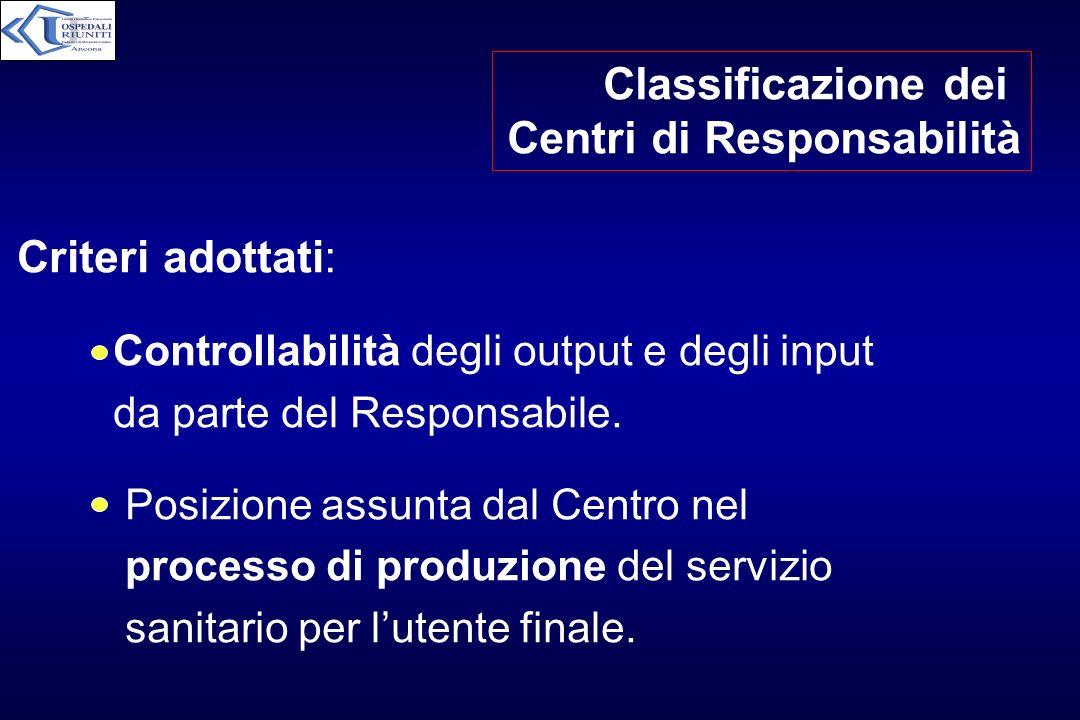 Classificazione dei Centri di Responsabilità Criteri adottati: Controllabilità degli output e degli input da parte del Responsabile. Posizione assunta