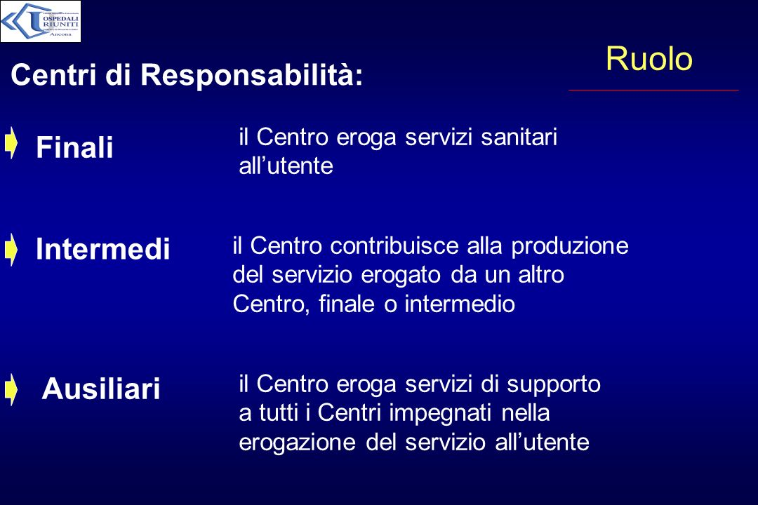 Ruolo Finali Intermedi il Centro eroga servizi sanitari allutente il Centro contribuisce alla produzione del servizio erogato da un altro Centro, fina
