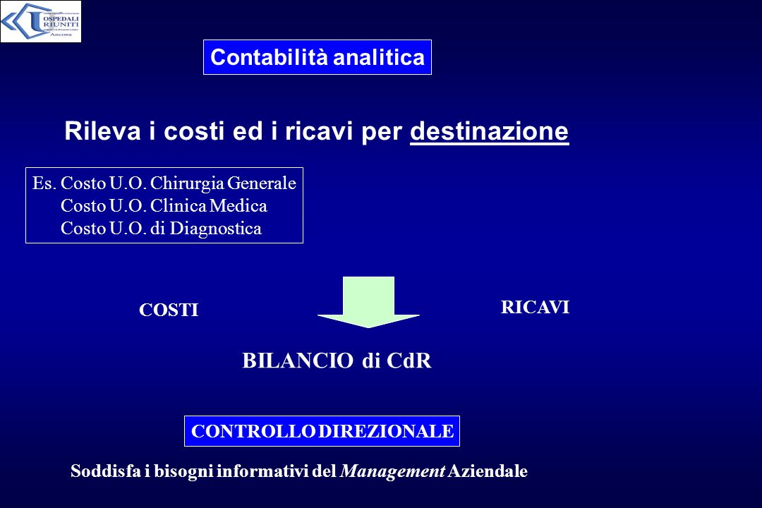Contabilità analitica Rileva i costi ed i ricavi per destinazione Es. Costo U.O. Chirurgia Generale Costo U.O. Clinica Medica Costo U.O. di Diagnostic