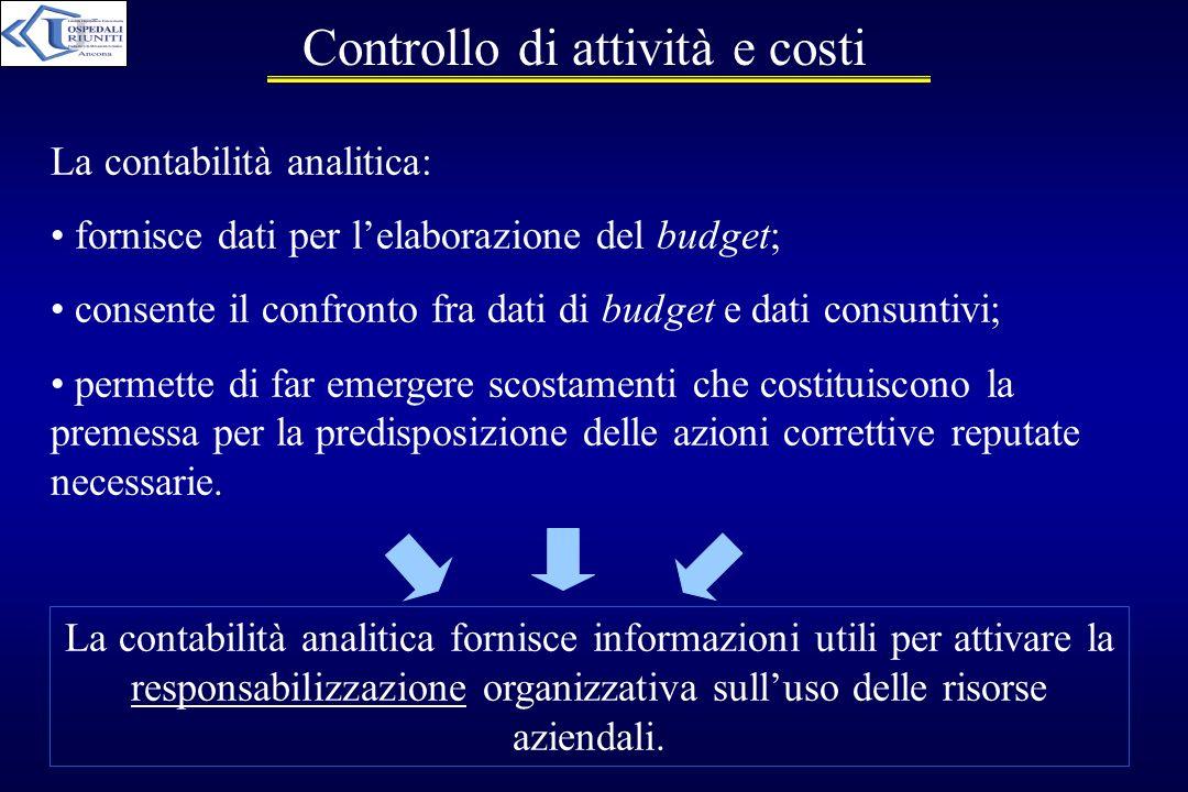 Controllo di attività e costi La contabilità analitica fornisce informazioni utili per attivare la responsabilizzazione organizzativa sulluso delle ri