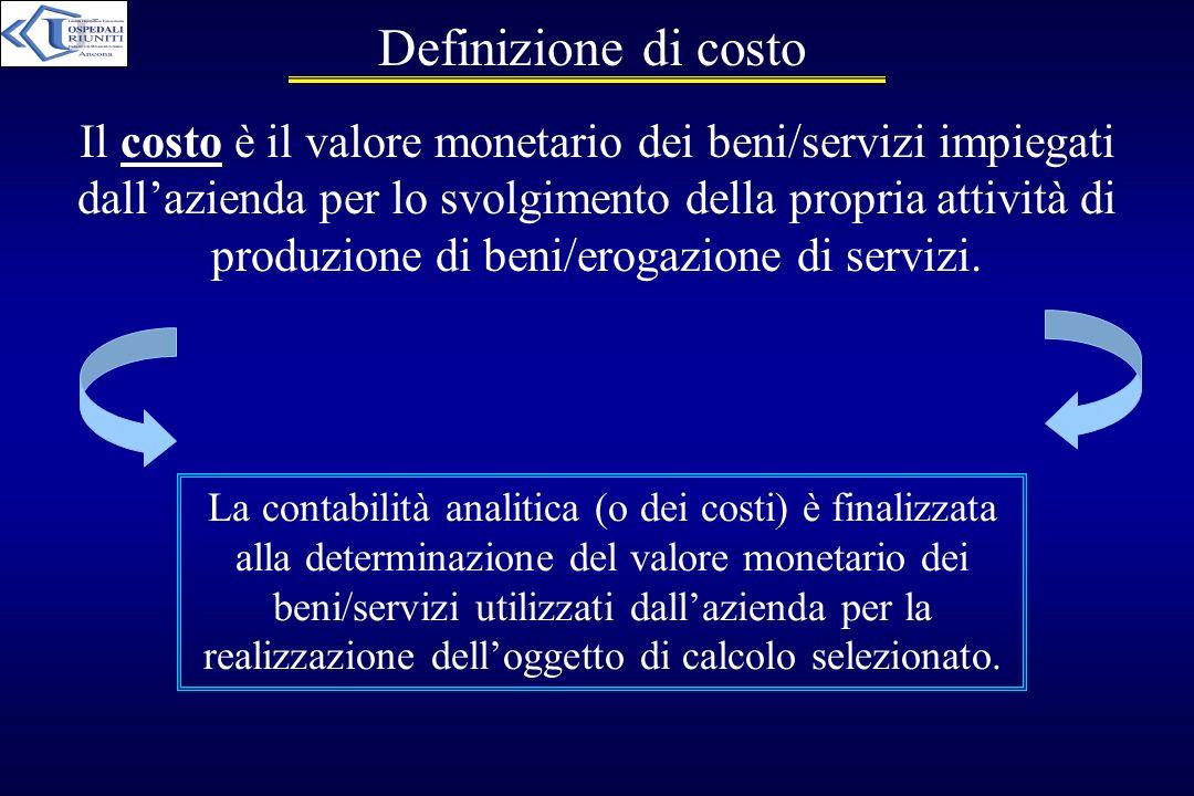 Definizione di costo Il costo è il valore monetario dei beni/servizi impiegati dallazienda per lo svolgimento della propria attività di produzione di